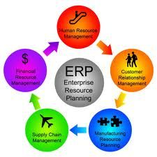 @IPIXSoutions offer customized #ERP Solutions to meet the specific requirement of all our individual clients & industries.
