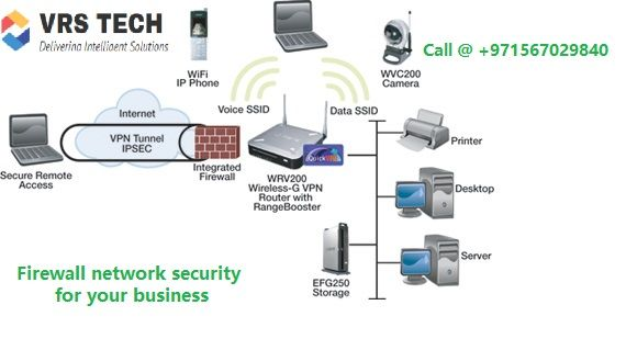 Network Security And Firewall Have Been The Most Pivotal Elements In Reference To Bringing About The Appropriat Network Security Technology Solutions Solutions