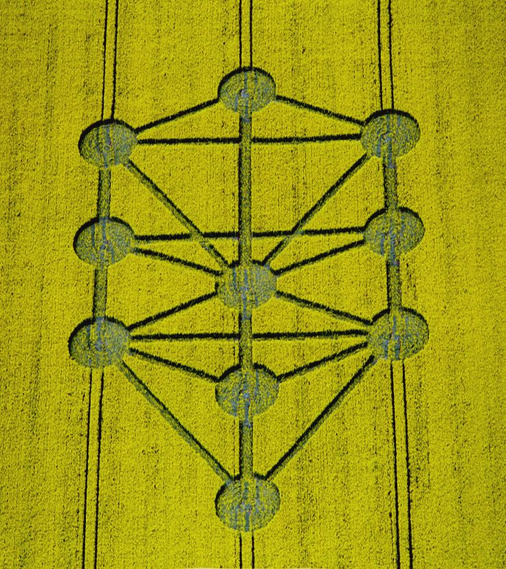 S Circle Lines What Nazca
