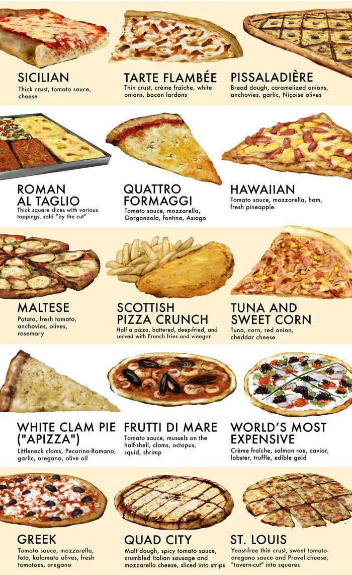 14 Pizza Infographics That Everyone Should Keep, NOW! | Pizzas ...