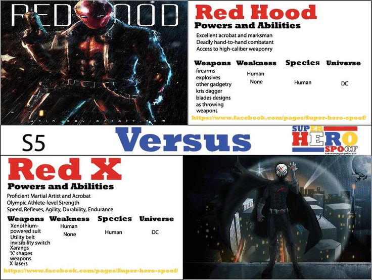 In this battle, Gotham cities bad-boys will go toe toe. A battle that's sure to make a lotta noise, who will be the last man standing? #RedHood Versus #RedX. Who will win and why? Powers and a abilities are posted... #superherospoof