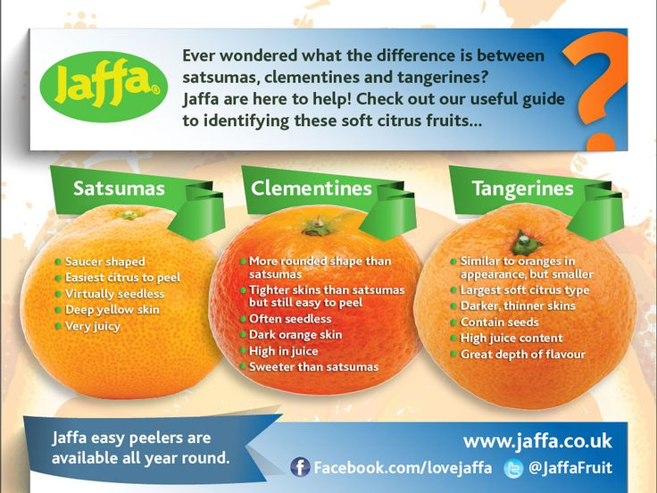 The difference between satsumas, clementines and tangerines