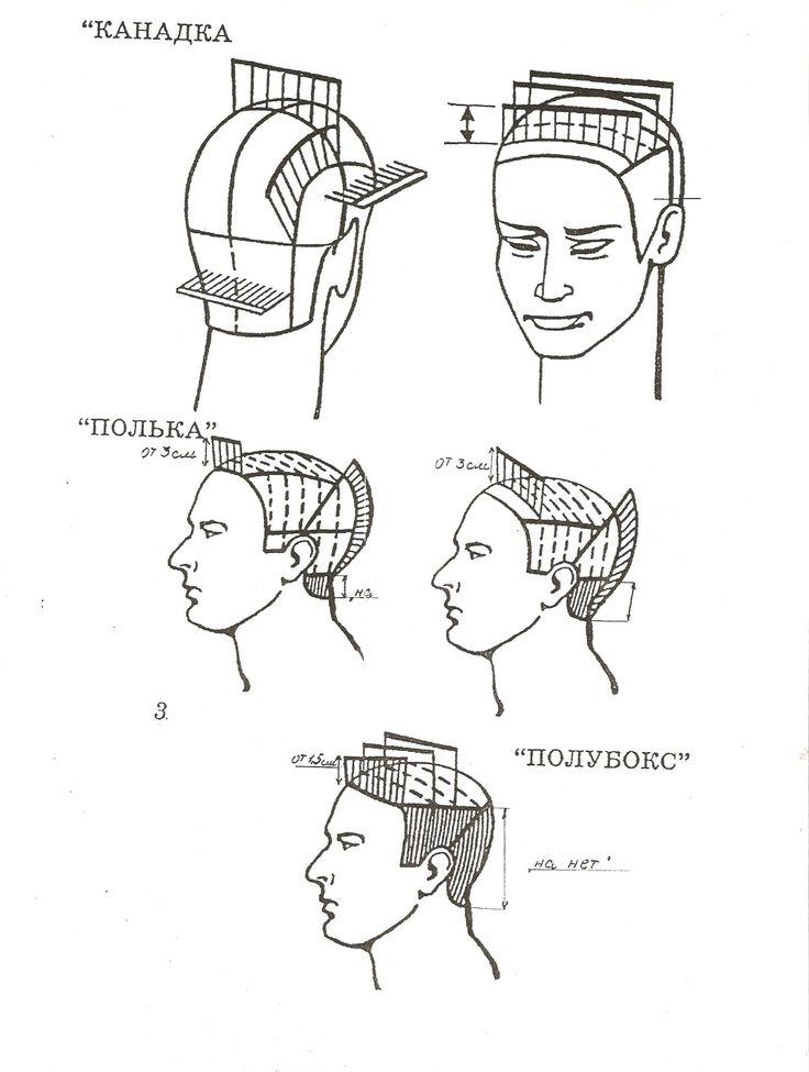 Длина волос ТЗ от 3 см. Схема стрижки На НЗЗ – «дымчатый переход»