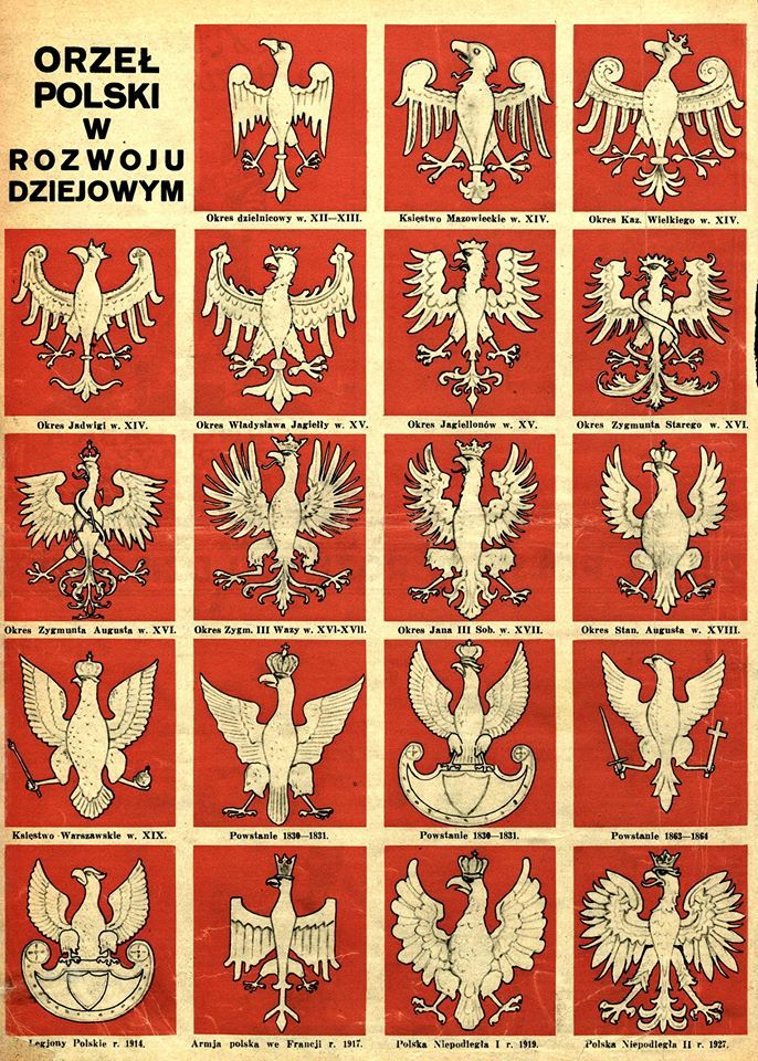 Evolution of the Polish Eagle's design from 12th century to the year 1927…