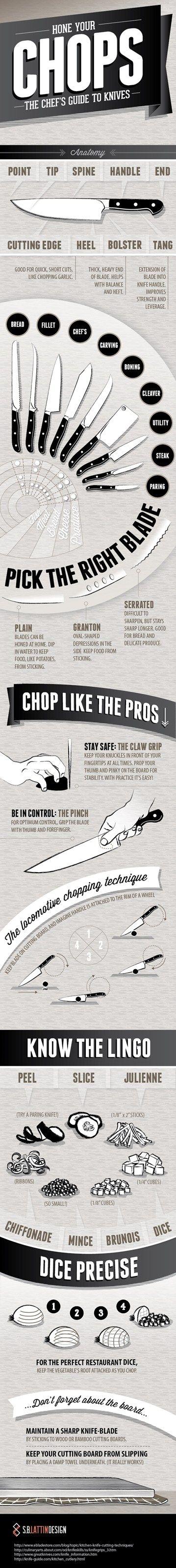 Technique de cuisine : la coupe