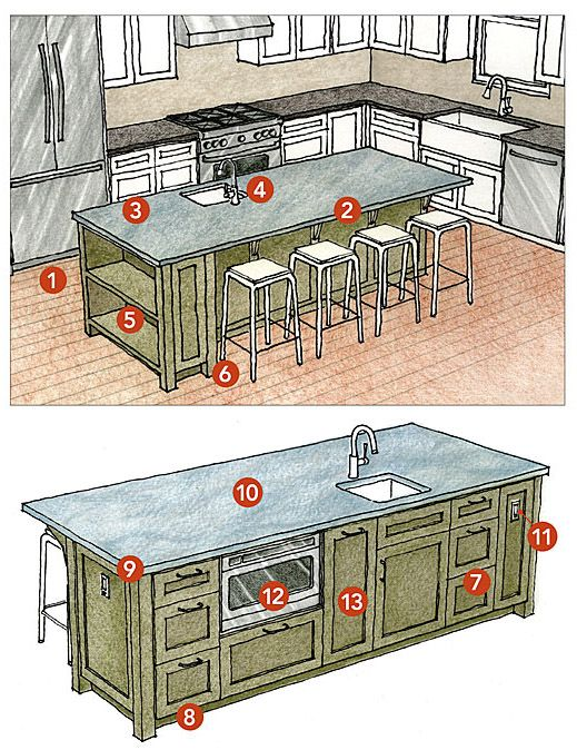 Best 25 kitchens with islands ideas on pinterest for How to build a kitchen island with seating