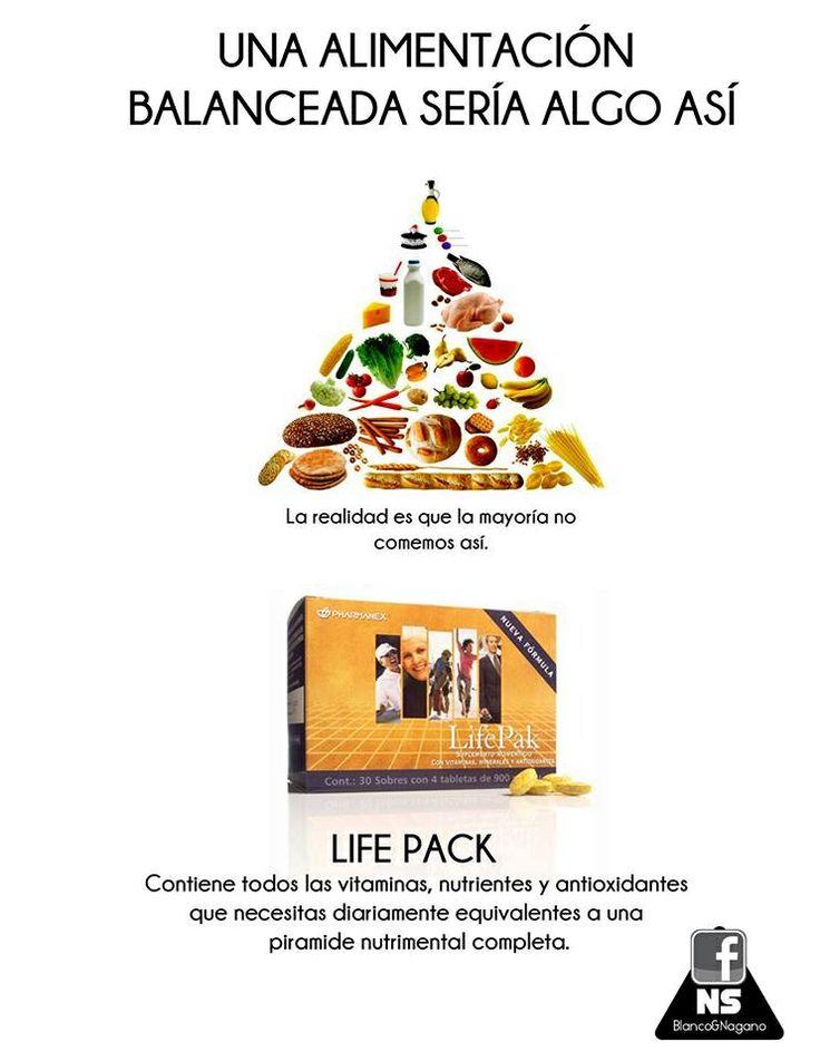 Life Pack representa al consumo diario de antioxidantes, vitaminas y minerales que tu cuerpo necesita (sin engordar). Recuerda que la cantidad de antioxidantes que hay en tu cuerpo es equivalente a los años que tendrás de vida. Cuídate desde hoy con life pack.