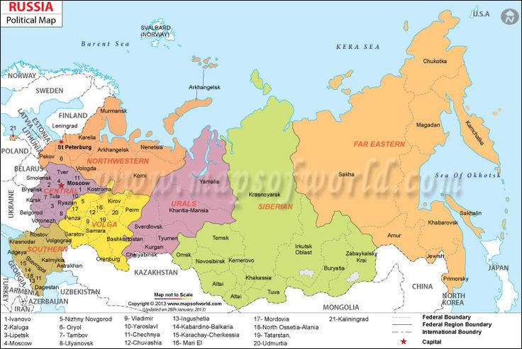 Projects who countries russian federation