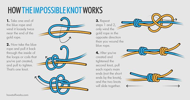 How to Tie the Impossible Knot - This is the fancy version of the slide knot for cord necklaces