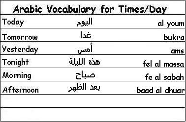Arabic Vocabulary Words for Times of Day - Learn Arabic
