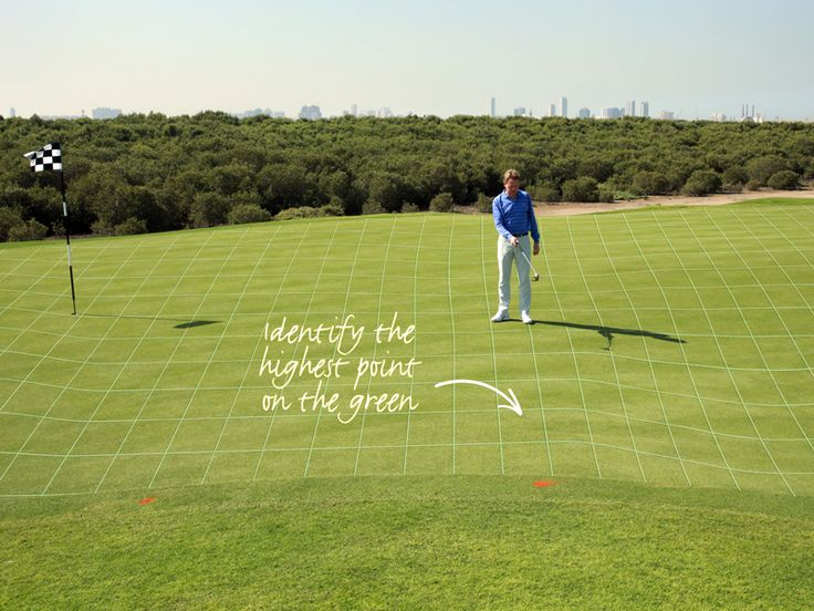 Golf putting tips: see one straight line - Golf Monthly