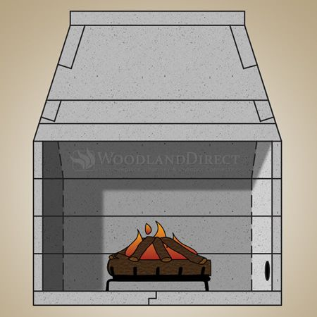 "49"" Pre-cast Masonry B-Vent Gas Firebox Kit w/ 30"" Gas Logs - Natural Gas | WoodlandDirect.com: Indoor Fireplaces: Gas, Mason-Lite #LearnShopEnjoy"