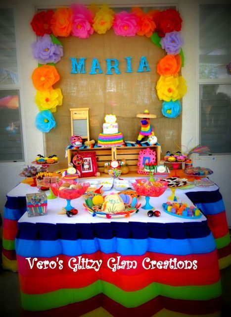 Cake Decorating Store Mesa : Mexican Fiesta Birthday Party Ideas Letter balloons ...