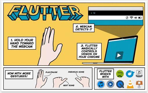 ジェスチャーでYouTubeやiTunesを操作できる「Flutter」