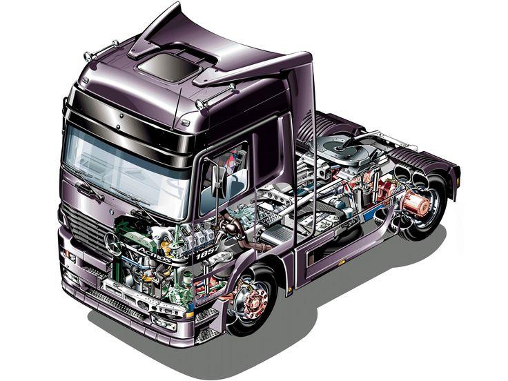 1997-2002 Mercedes-Benz Actros 1857 (MP1) - Illustration unattributed