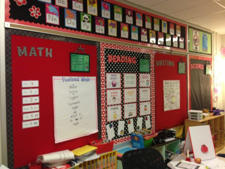 Ladybug Classroom Decoration Ideas : August bulletin board using bees ladybugs and frogs i use the