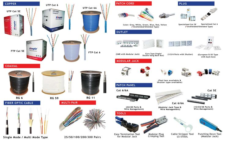 LS Cable & System's #products . Feel free to ask    Email : rico@info-tech.com Phone : +628 11 9850 578