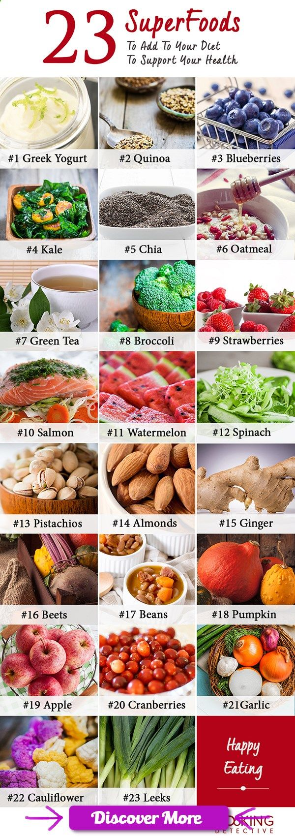 'Superfood' is a broad term used to identify foods that have research-proven nutritional benefits. Whether you're currently suffering from chronic …