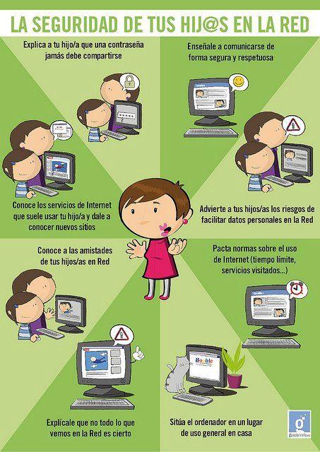 Enseña con éxito. Spanish Activities for the Modern Classroom.: INFOGRAFIAS