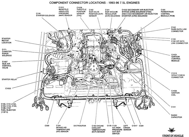2010 ford explorer parts diagram ford get free image about 2010 ford explorer parts diagram ford get free image about important day to day pinterest 2010 ford explorer ford explorer and ford fandeluxe Image collections