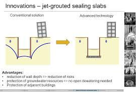 Image result for jet grouted slab
