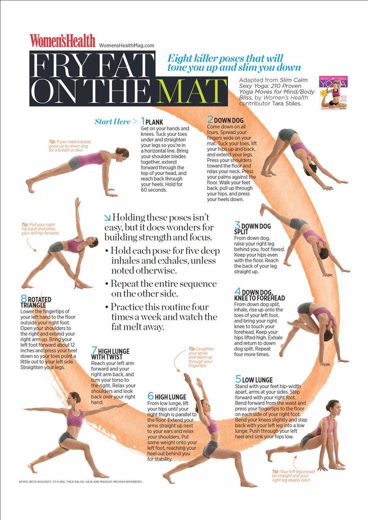 Fat Burning Yoga Workout from Women's Health. These make a difference!