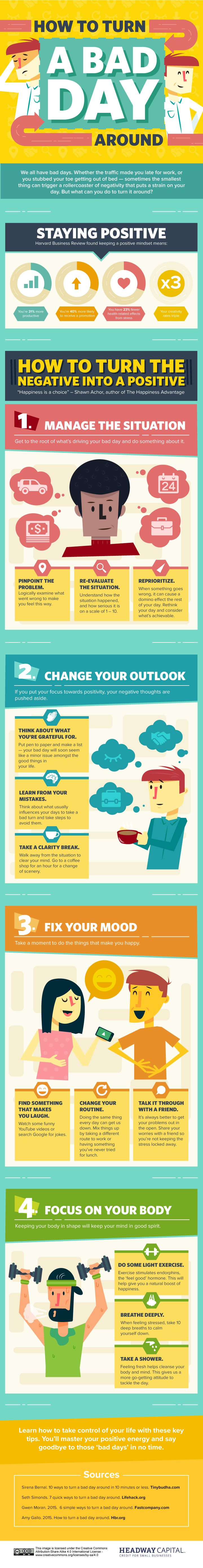 How to Turn a Bad Day Around #Infographic #HowTo
