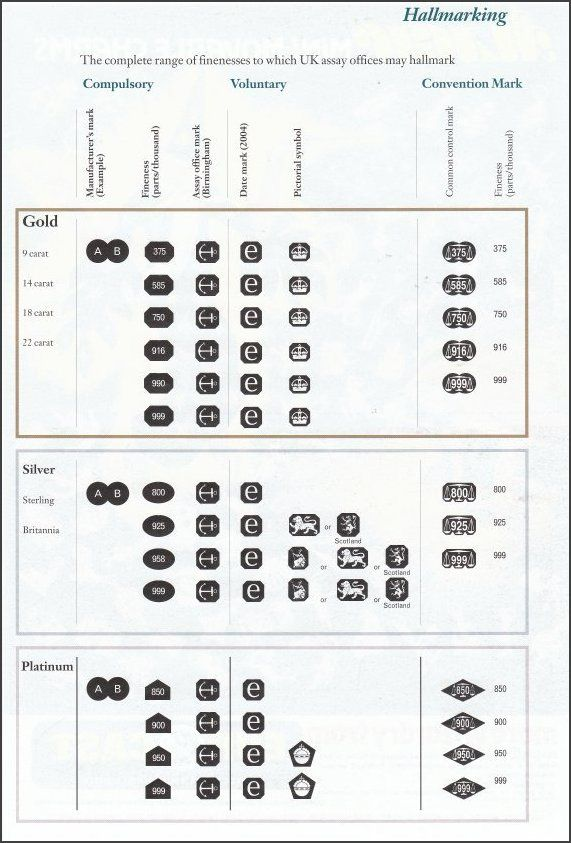 26 best images about fine jewelry on pinterest home for How to identify gold jewelry markings