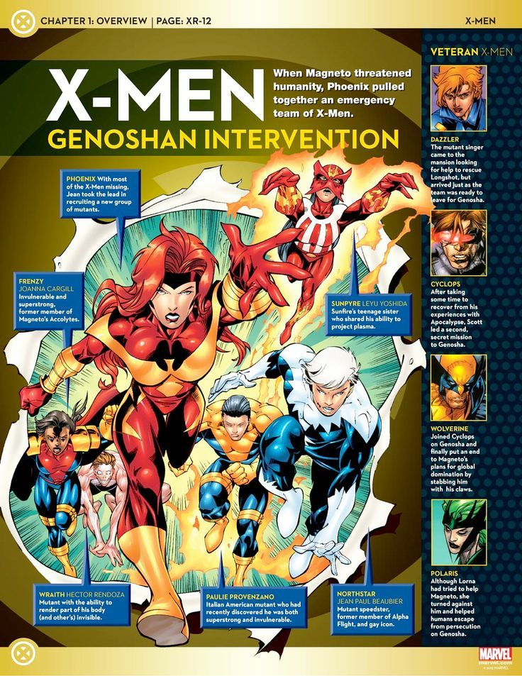 X Men Helden