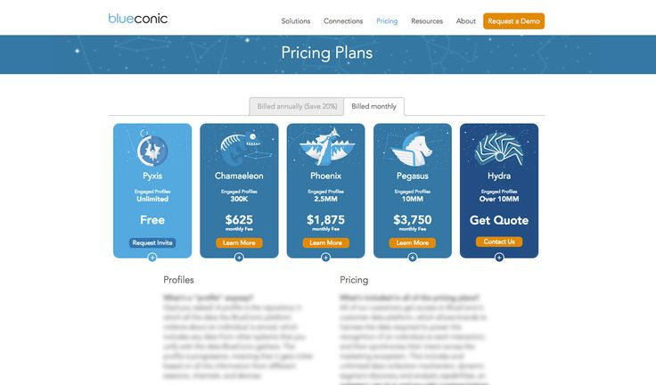 Constellation Pricing Tier Illustrations on Behance