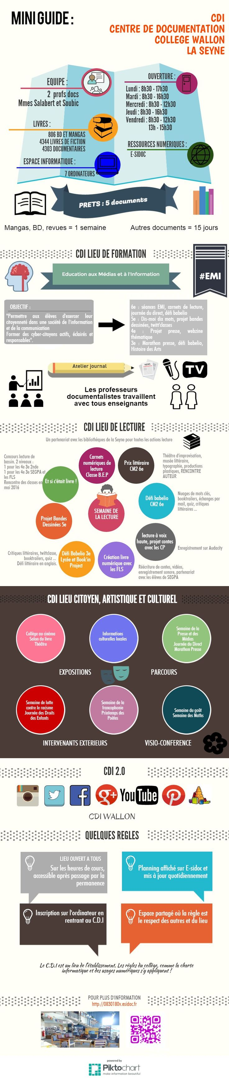MINI GUIDE CDI WALLON LA SEYNE | Piktochart Infographic Editor