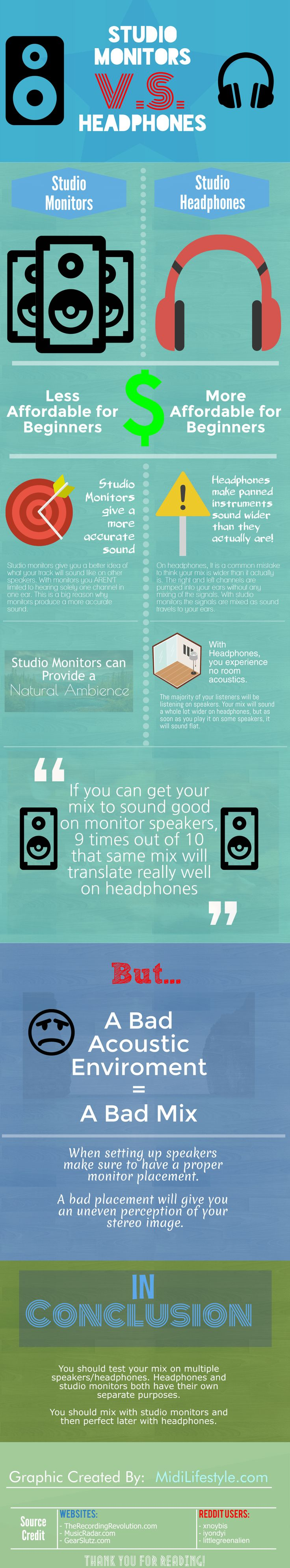headphones vs studio monitors