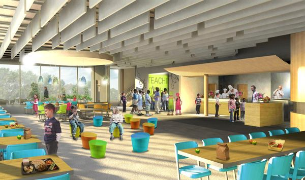 Healthy schools from CDC, using open kitchen, teaching kitchen, and integrated outdoor garden