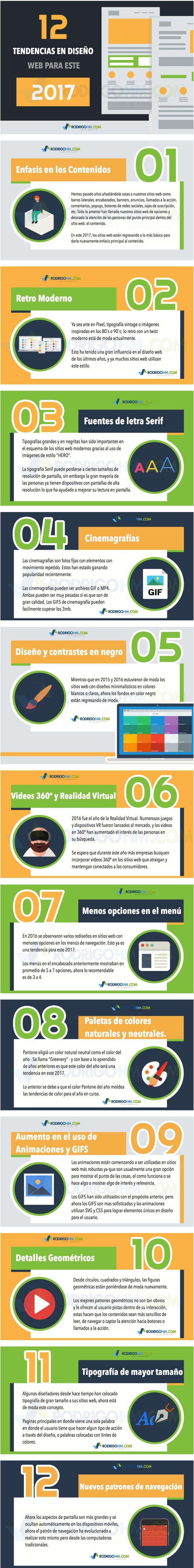 Hola: Una infografía con12 tendencias en Diseño Web. Vía Un saludo