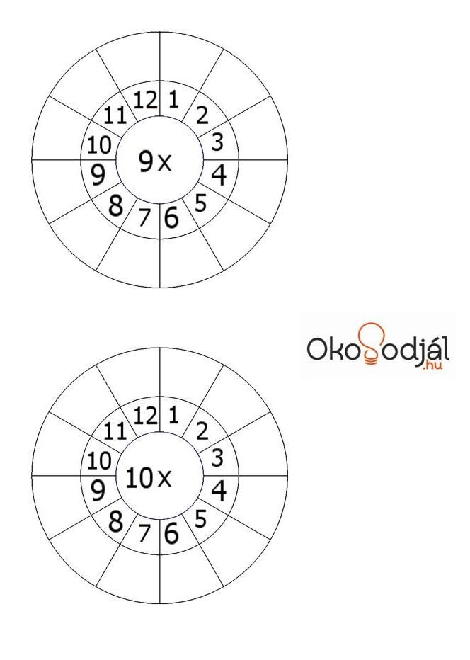 Multiplication 9 and 10  Szorzótábla 9-10