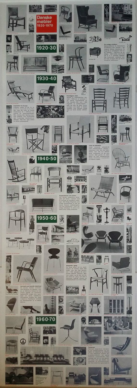 1970s Danish Designer Furnitures 1920-1970 - Original Vintage Posters