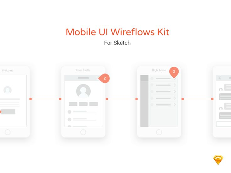 Mobile UI Wireflows Kit -  Includes 57 Mobile Screens, Gesture Icons and Annotation elements and symbols for quick style changes.