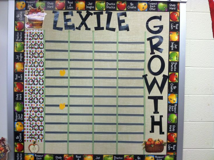 Lexile chart for Read 180 I would make mini versions for notebook for goals to be private.