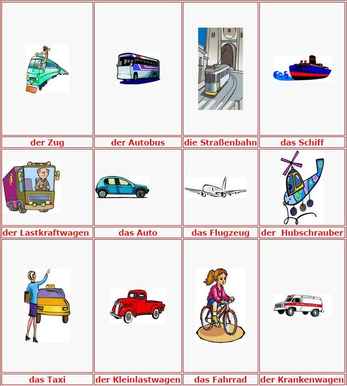 Learn German - Die Transportmittel
