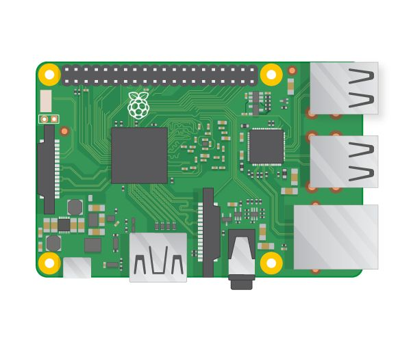 Raspberry Pi Руководство по программному обеспечению | Raspberry Pi Учебные ресурсы