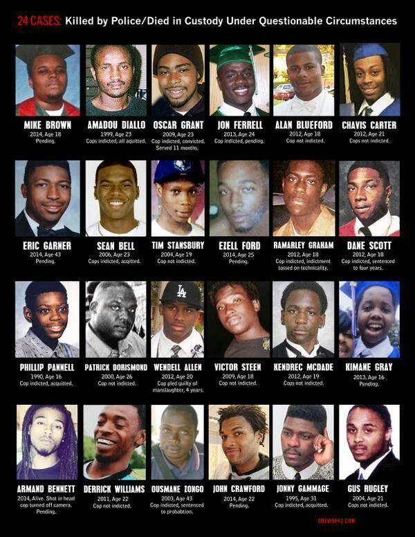 Black men killed by police