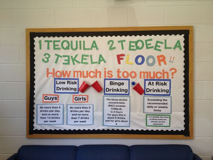 Alcohol Awareness Bulletin Board- What is binge drinking?                                                                                                                                                     More