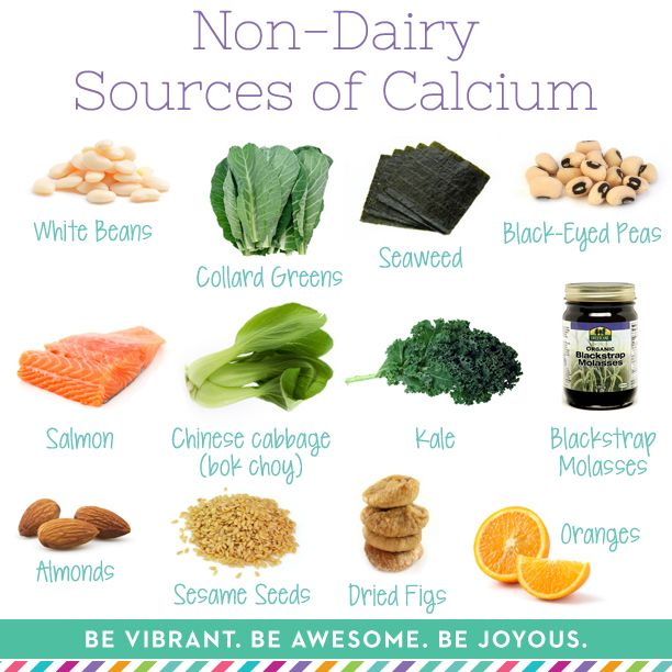 High Vitamin D Foods Non Dairy