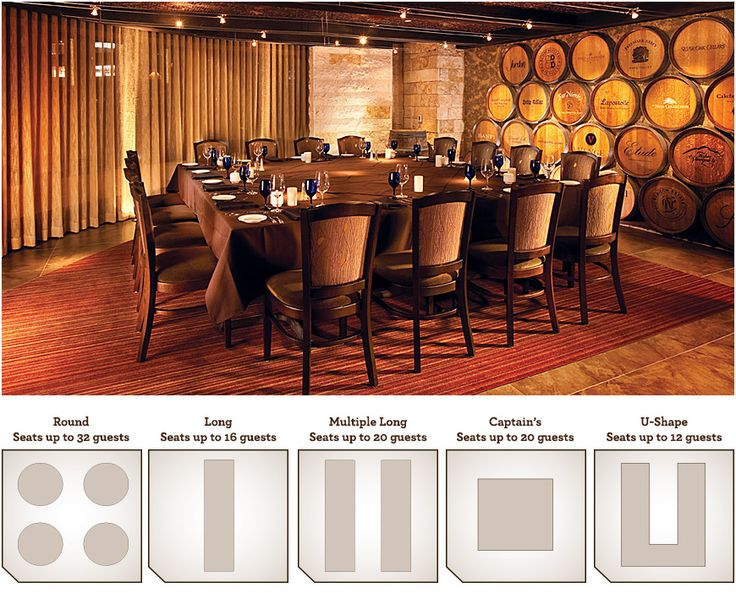 Uptown Dallas Location U2013 Cellar Room, Seats Up To 32 Guests