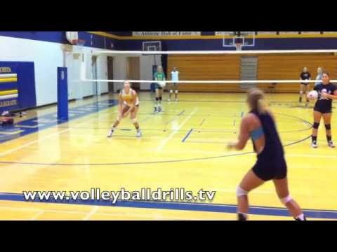 Beginner Volleyball Passing Drill: Pass & Go