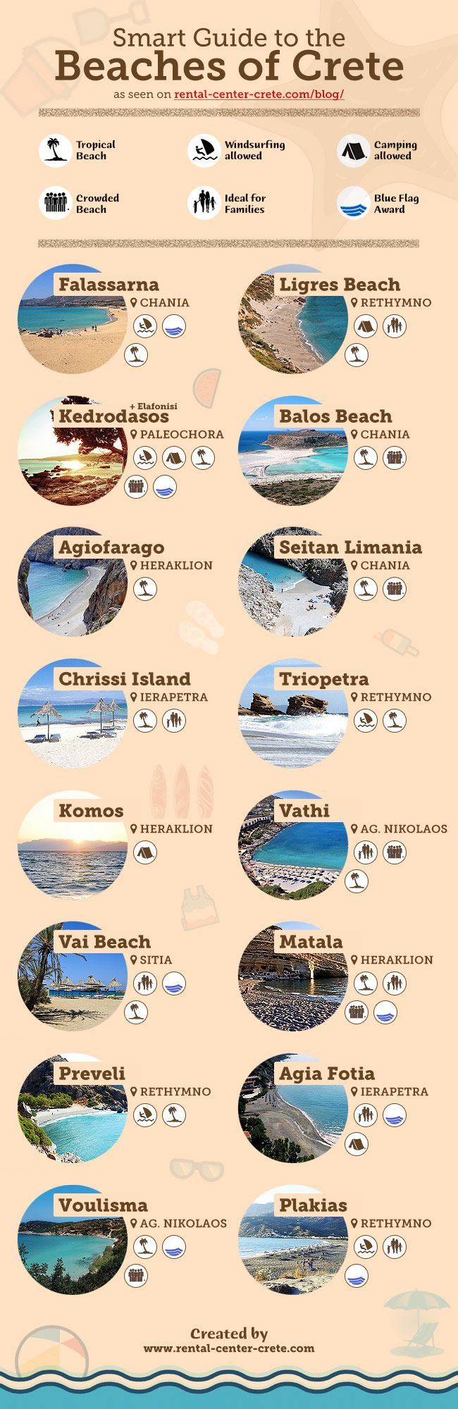 Smart Guide to the Beaches of ‪#‎Crete‬  ▶ http://www.rental-center-crete.com/blog/smart-guide-beaches-crete/
