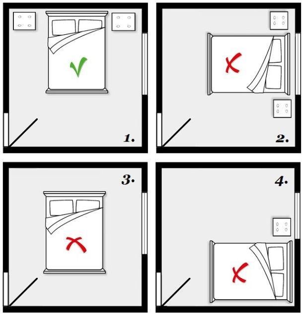не стоит ставить кровать на одной прямой с дверью и окном. Так часто бывает, что в стандартных планировках квартир оконные и дверные проемы совпадают и находятся на одной линии. Так вот,  помимо того, что это плохо по фэншуй, так еще и не очень удобно. Ведь, если кто-то зайдет в гости, то при открытой двери, сможет увидеть самое укромное место в спальне — кровать. Не стоит забывать и о сквозняках, которые всегда тянутся от окна к двери, а это чревато простудами;