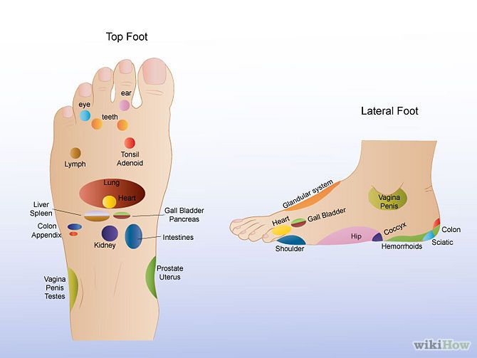 Foot reflexology | Exercise and health | Pinterest | Foot ...