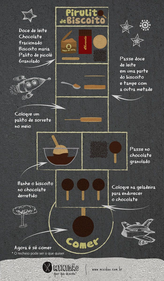 Receita ilustrada de Pirulito de Biscoito, uma receita especial para o Dia das Crianças, uma receita simples e muito fácil de preparar. Ingredientes: Biscoito Maizena, doce de leite, chocolate e granulado