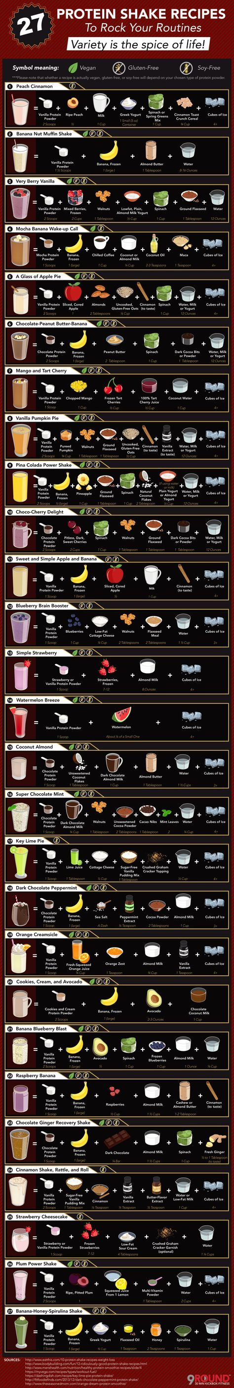 Protein Shake Recipes Dont forget to like A World Of Intriguing Ideas on facebook Protein shakes a great muscle fuel or a post workout suppliment. Many people go through the say having a protein shake if its for a energy burst,, gain size or to even strip fat. Like most things this isnt a substiute…